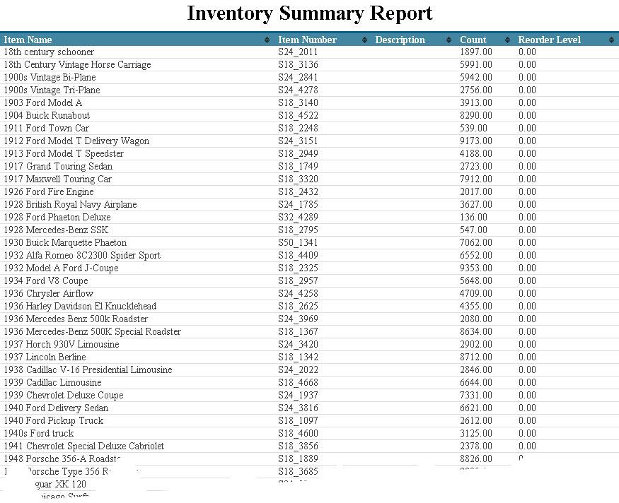 how to create a scenario summary report in excel 2013